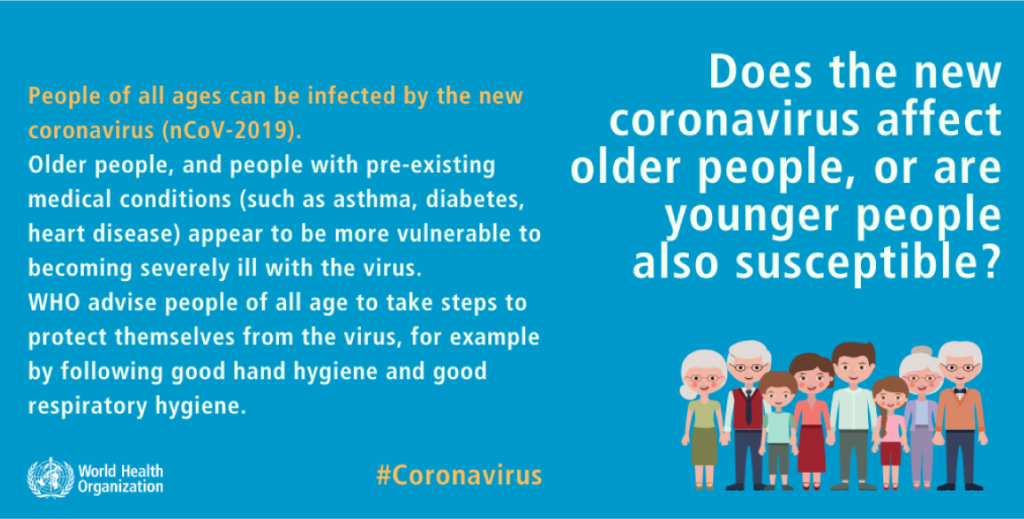 Inforgraphic by Reliance Medical Centers (Personal Medical Concierge for Elders) on Covid-19 and its effects on people of all ages.